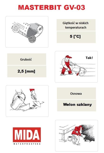 Papa termozgrzewalna podkładowa MIDA MASTERBIT GV-03, zalety, parametry
