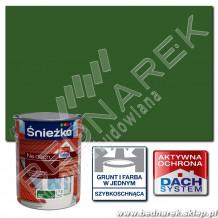 Kreisel Akrytynk 010 - parametry