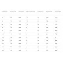 Technonicol Dysperbit 20kg masa asfaltowo-kauczukowa do konserwacji dachów i hydroizolacji