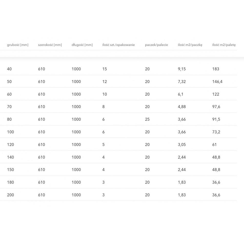 Technonicol Dysperbit 20kg
