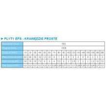 Preparat Knauf do usuwania zabrudzeń na balkonach i tarasach.