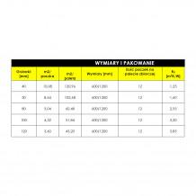 Technonicol Carbon 35 300 15cm Styropian XPS