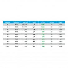 Petralana Petralight 75mm Niepalna wełna mineralna w płytach