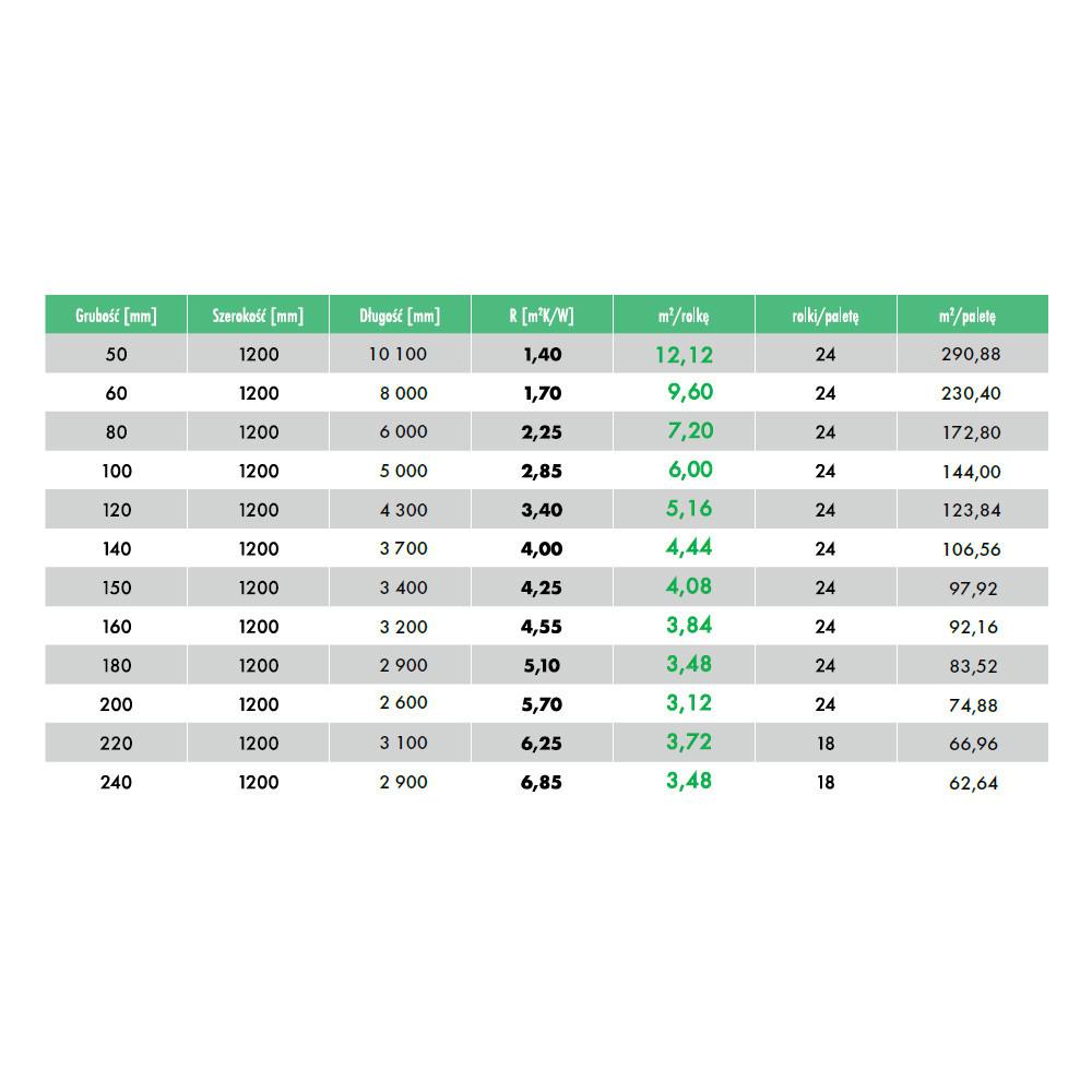 Rockwool Frontrock Super 12cm Wełna fasadowa