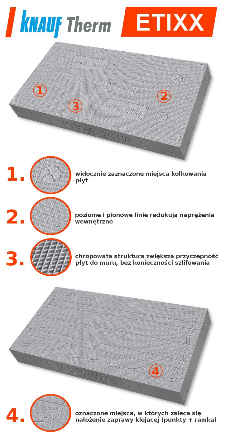 Knauf Etixx - zalety styropianu grafitowego