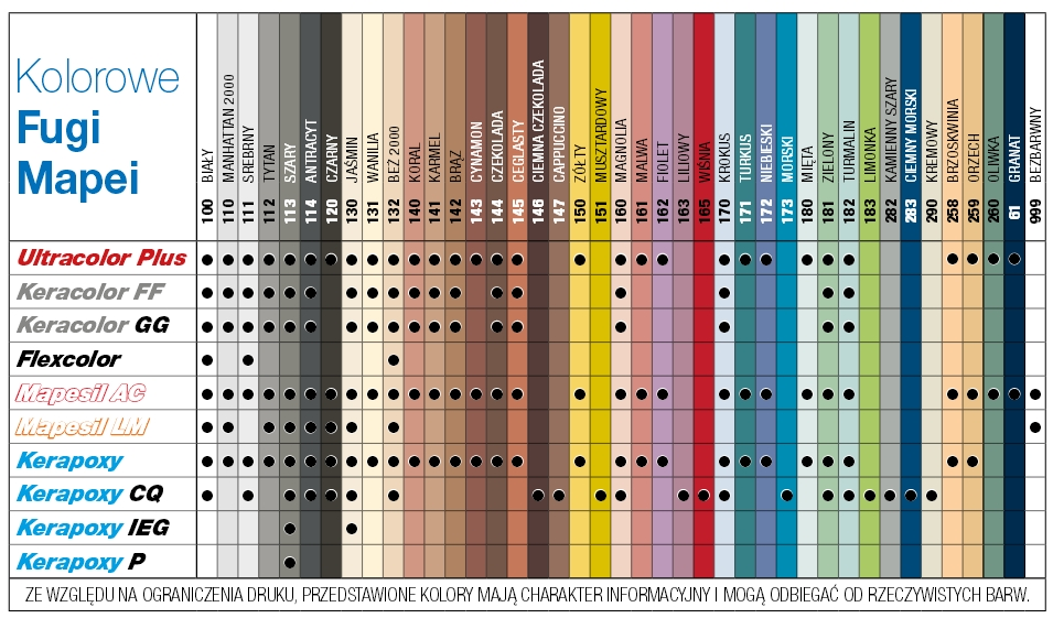 You searched for pics photos mapei ultracolor plus grout - Fughe piastrelle colorate ...